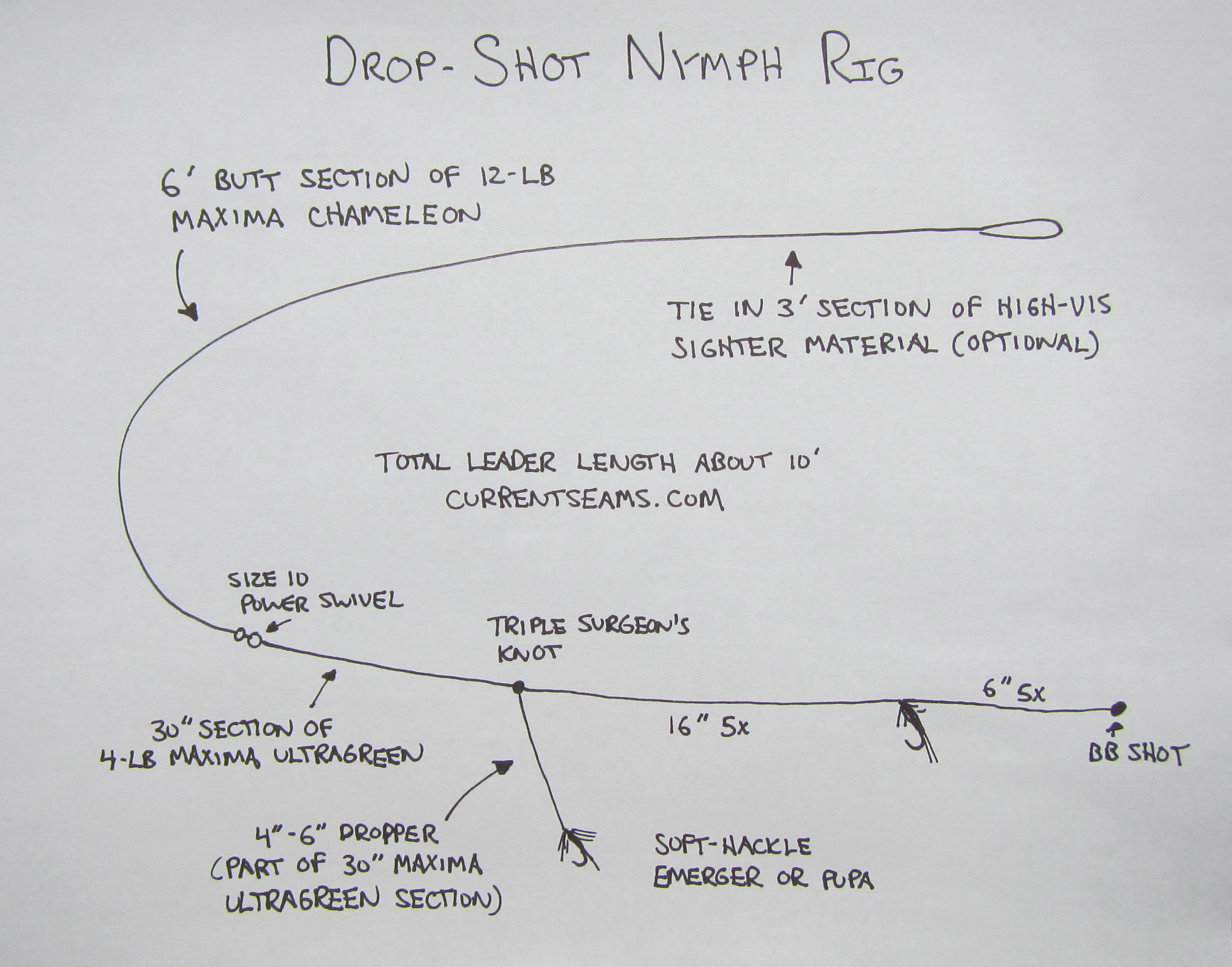 A Drop Shot Tandem Nymph Rig Currentseams Tying Tie Diagram