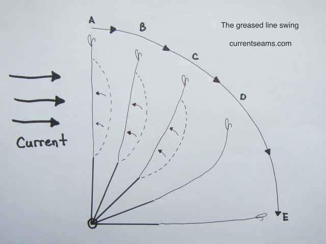 Culton_Greasedline_Currentseams